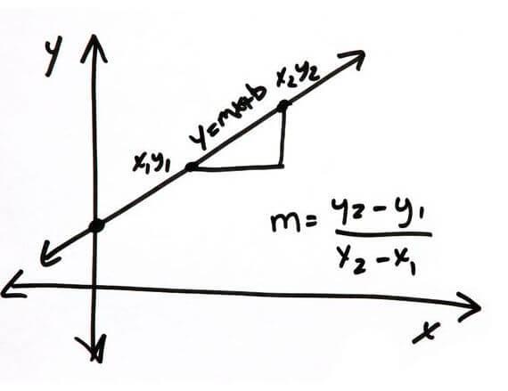 公式 一次 関数 【一次関数】面積を求めるやり方は?2等分の式はなに?
