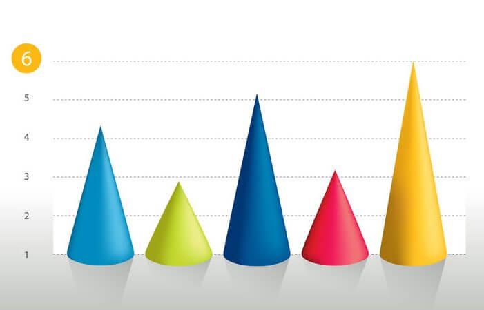 体積 円錐 の 円錐の体積の求め方